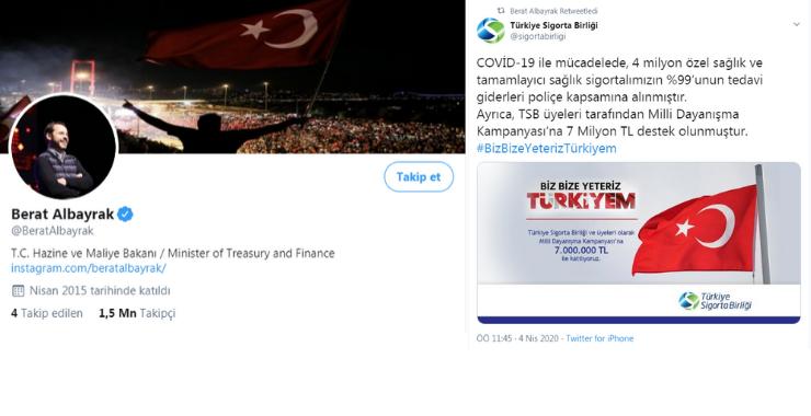 Bakan Albayrak COVID-19 ile mücadelede Türk sigorta sektörünün desteğini gündeme taşıdı