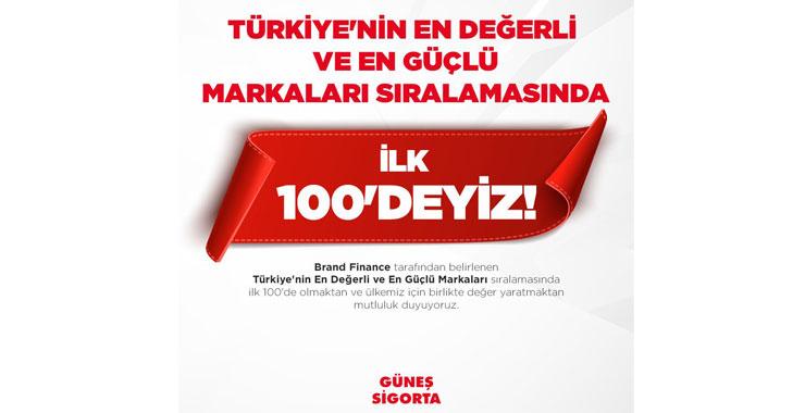 Güneş Sigorta, Türkiye'nin En Değerli ve En Güçlü Markaları sıralamasında ilk 100'de yer aldı