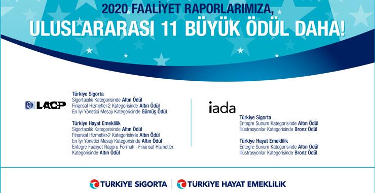 Türkiye Sigorta Faaliyet Raporu'na 11 ödül daha